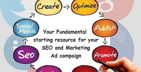 Digital Marketing Australia, Internet Marketing, Online Marketing Australia, SEO Services Australia, SEO Company Australia